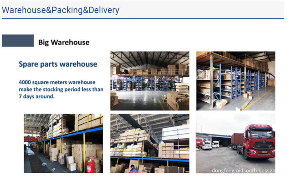 Warehouse&Packing&Delivery of the truck spare parts1