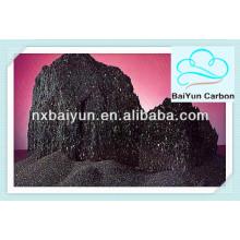 99,9% abrasiver Siliciumcarbid-Splitt