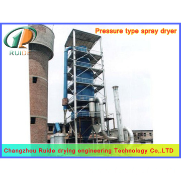 spray dryer design