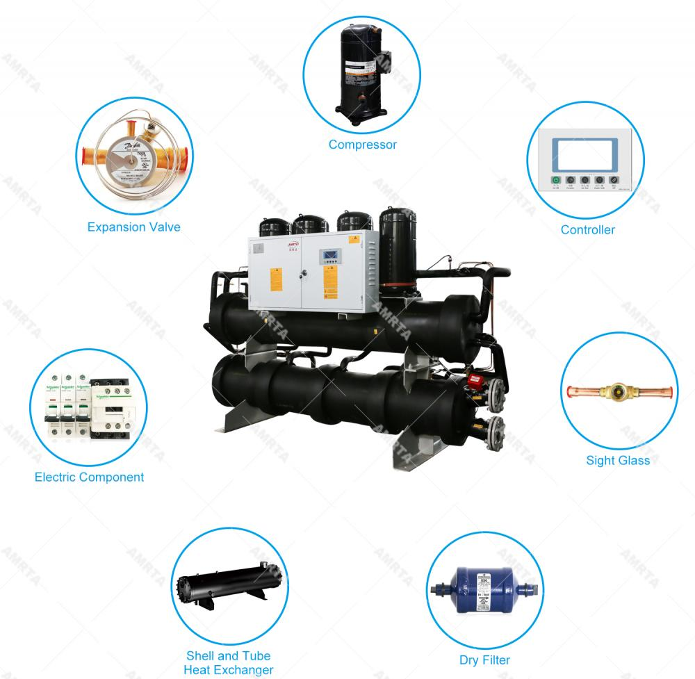 Scroll Water Chiller for Swimming Pool