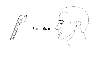 forhead thermometer