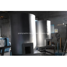 Graphite Sheet Expansion Furnace