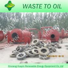 Hohe Ölausstoßrate und gute Kondensator-Reifenpyrolyse-Ausrüstungs-Anlage in den Maschinerie mit CER und ISO
