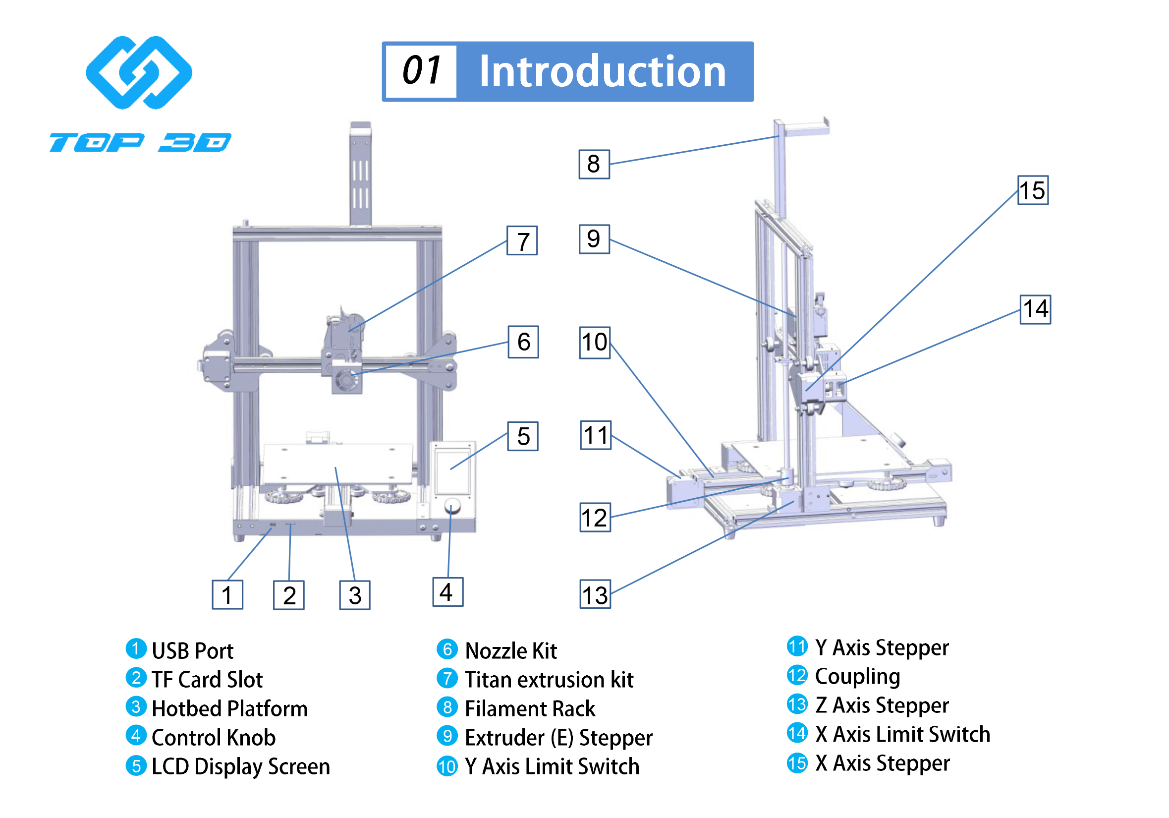 T22 instruction-4