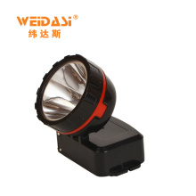 900mAH High Capacity Waterproof LED Head Lantern