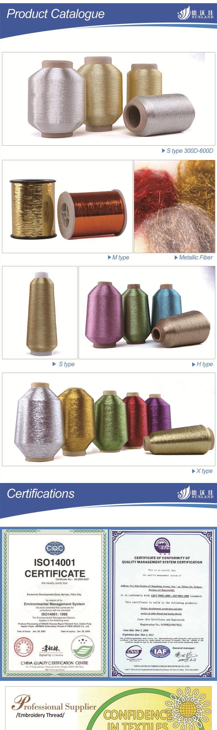 Metallic Yarns Products