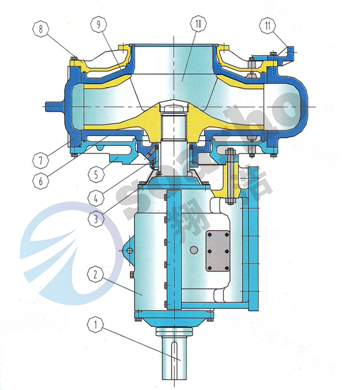 350mm Size Slurry Pump