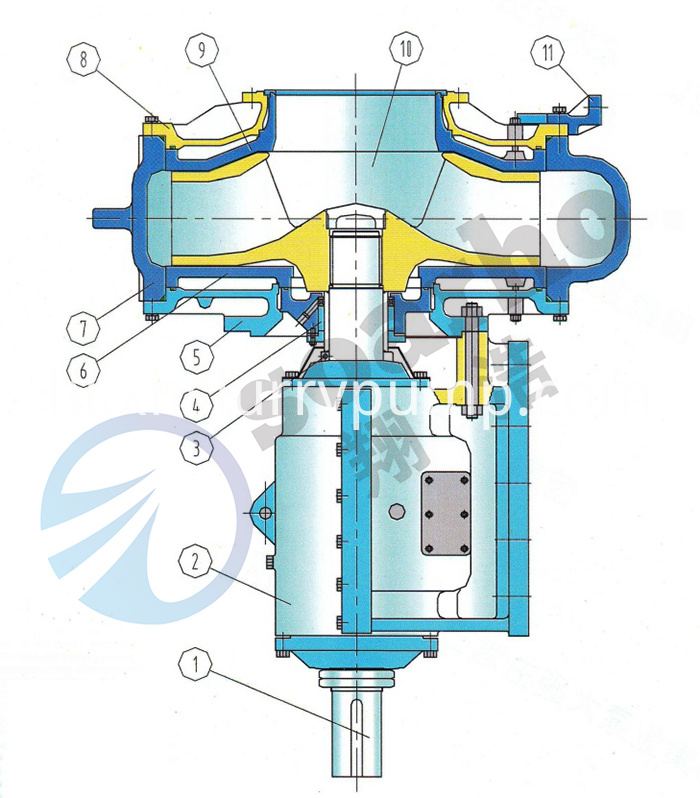 Underwater Dredger Pump