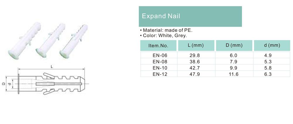 Parameter of Expand Nail