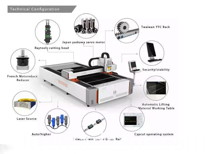 Fiber Cutting Machine