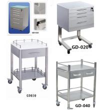 Mobiliario Móvil Individual y Muebles Dental Trolley