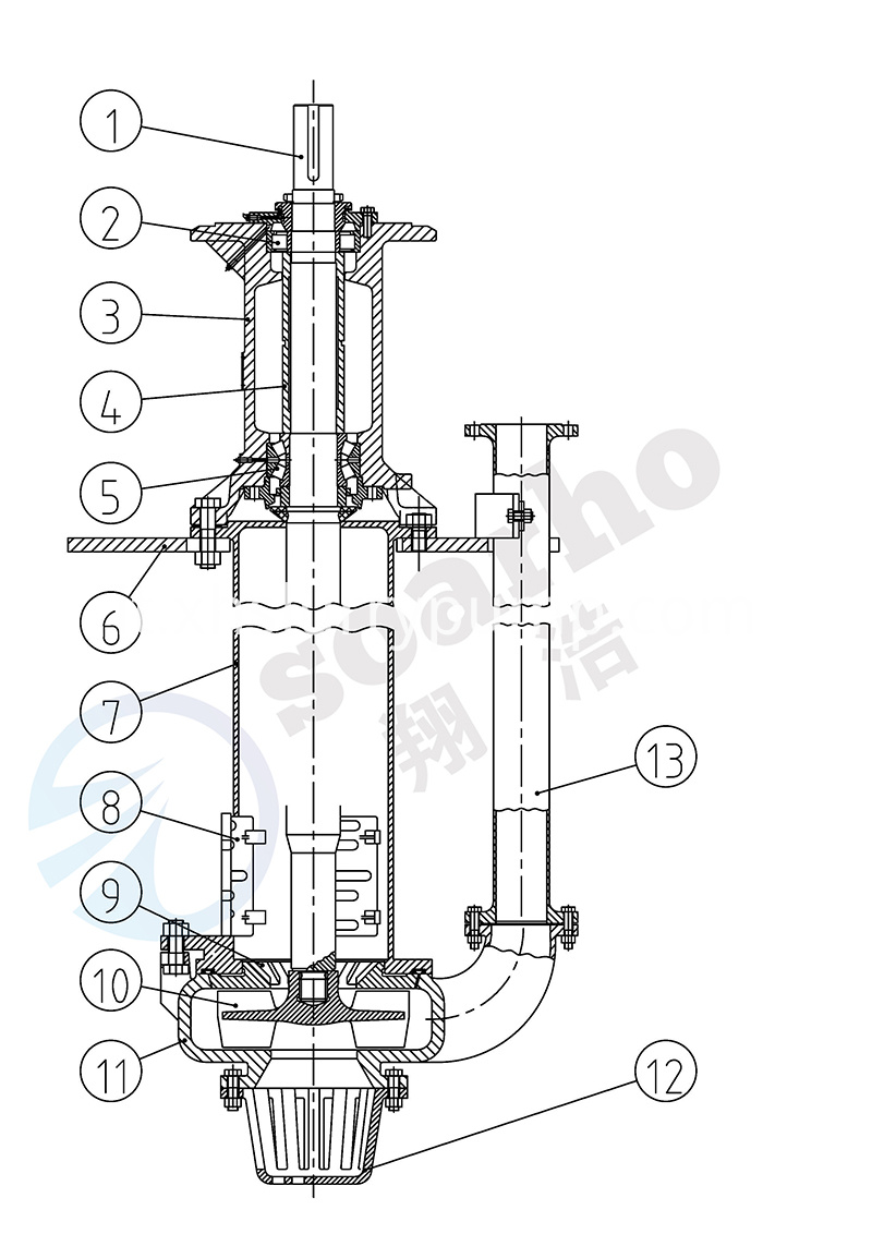 Series SP(R) Sump Slurry Pump