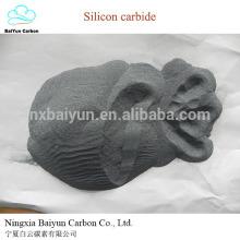 prix concurrentiel de puissance de carbure de silicium noir pour abrasif