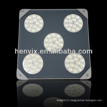 Promotion 75w high bay led canopy lighting