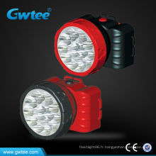 Fabriqué en Chine Hot selling high power headlamp
