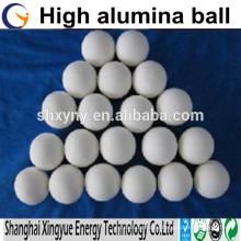 High alumina balls for ceramic grinding media