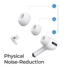 True wireless bilateral Bluetooth Headphone
