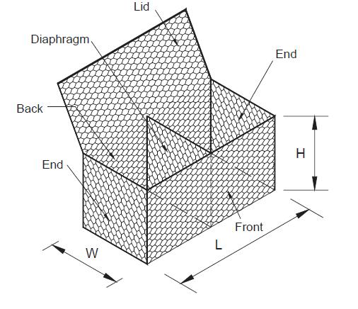 Hexagonal Mesh Gabion