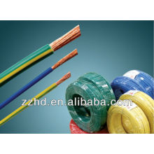 electrical wire for Tanzania 1.0mm 1.5mm 2.5mm 4mm 6mm 8mm 10mm
