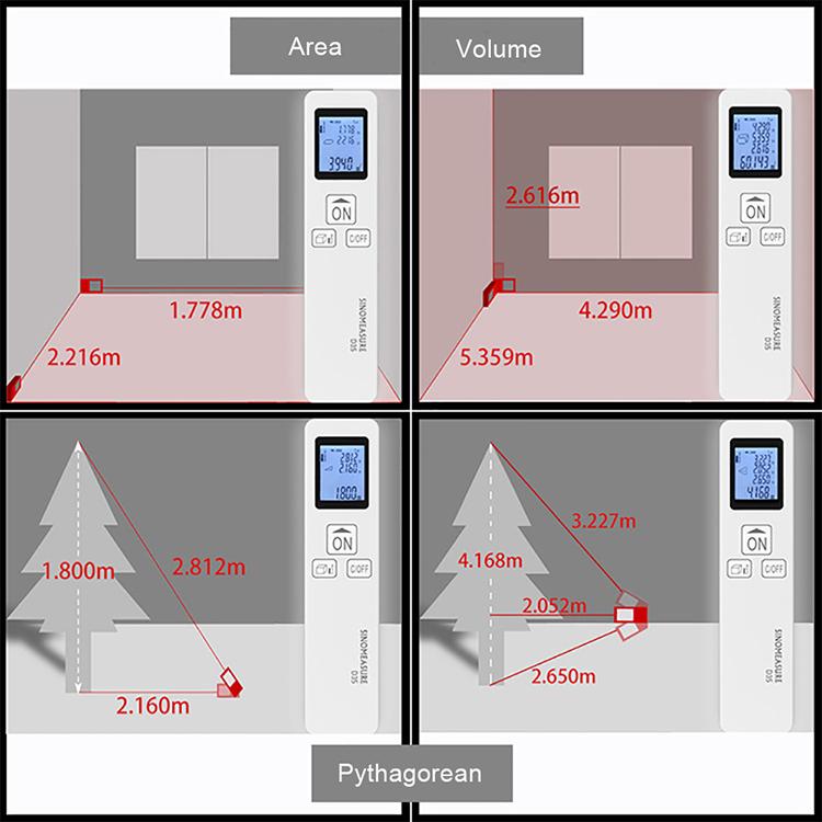 10 Digital Height Measurement Device