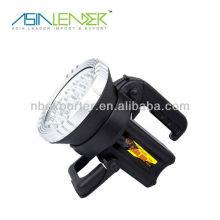 Nouvelle conception LED Track Spot Light