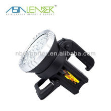 New Design LED Track Spot Light