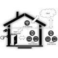 Kundengebundener Qualitäts-automatischer Hauptlösungsanbieter / Hersteller