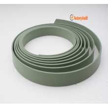 Use Ring and Guide Tape (GST)