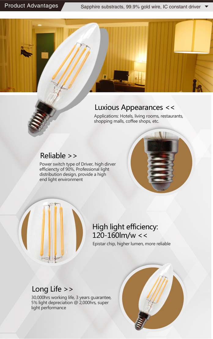 C35 led filament lamps