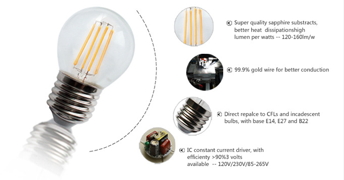LED Filament Light G45 2W
