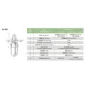 Ningbo ESP pneumatics AL série graisseur à huile
