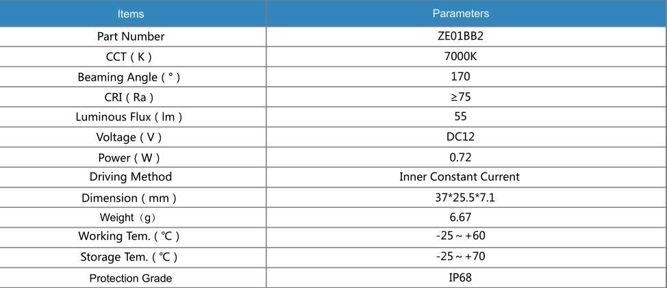 2835 LED Module 0.72W