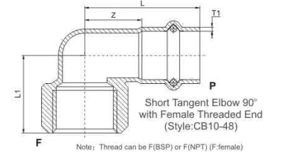 short tangent elbow 90 with female p