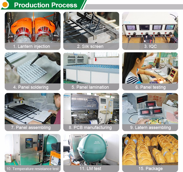 solar panel lighting kit production process