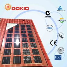 Transparent Mono Solar Panel (DSP-95W)