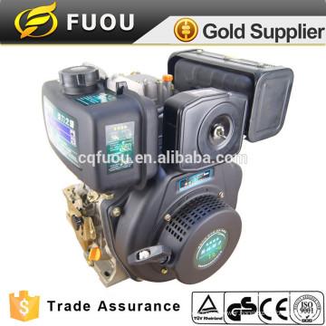 Best Quality & After Service 7hp Diesel Engine Ecu