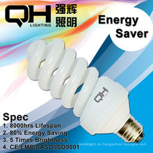 1 año de garantía excepto luz ahorro de energía