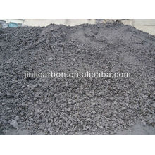 Calcined Petroleum Coke for Steel Making S 0.5% max