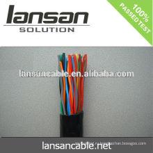 LANSAN Высокоскоростной многопарный телефонный кабель