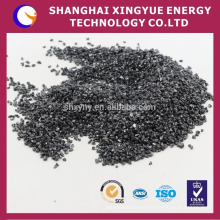 gold manufacture factory price of silicon carbide