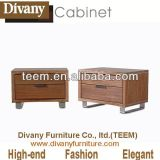 new design toolbox cabinet with