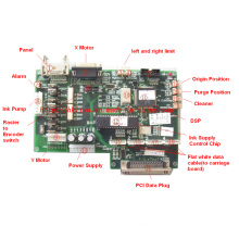 Liyu Solvent Printer Io Board