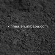 carbón de coco activado