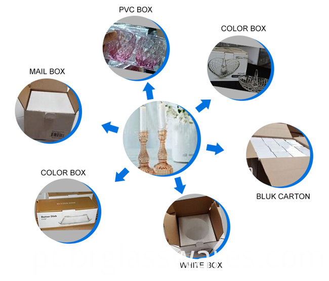 Packing of glass candle container