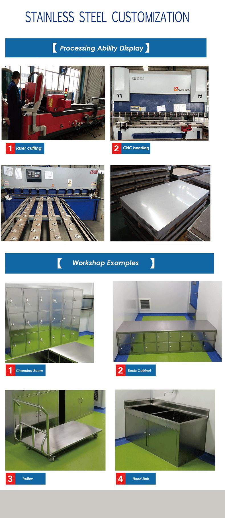 Workshop Examples