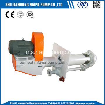 Pump Mine Dewatering Pumping Pumps