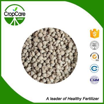 Price of Potassium Dihydrogen Phosphate