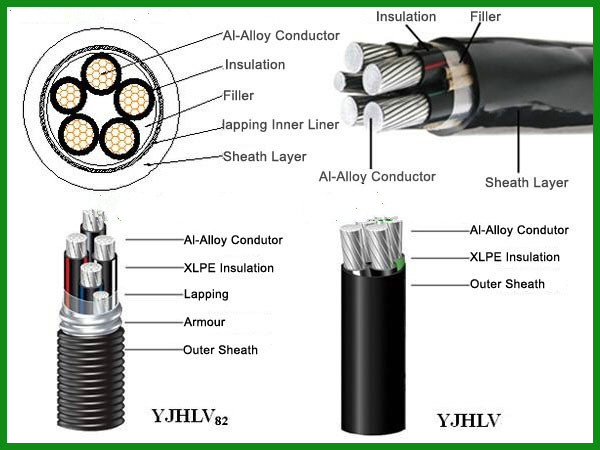 mc aluminum cable