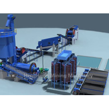 High Recovery Small Gold Washing Plant For Sale