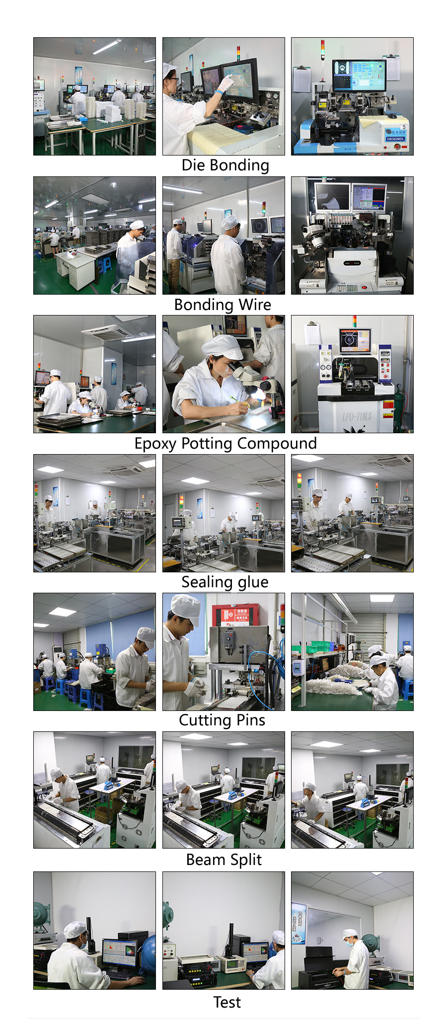 IR LED Production Process